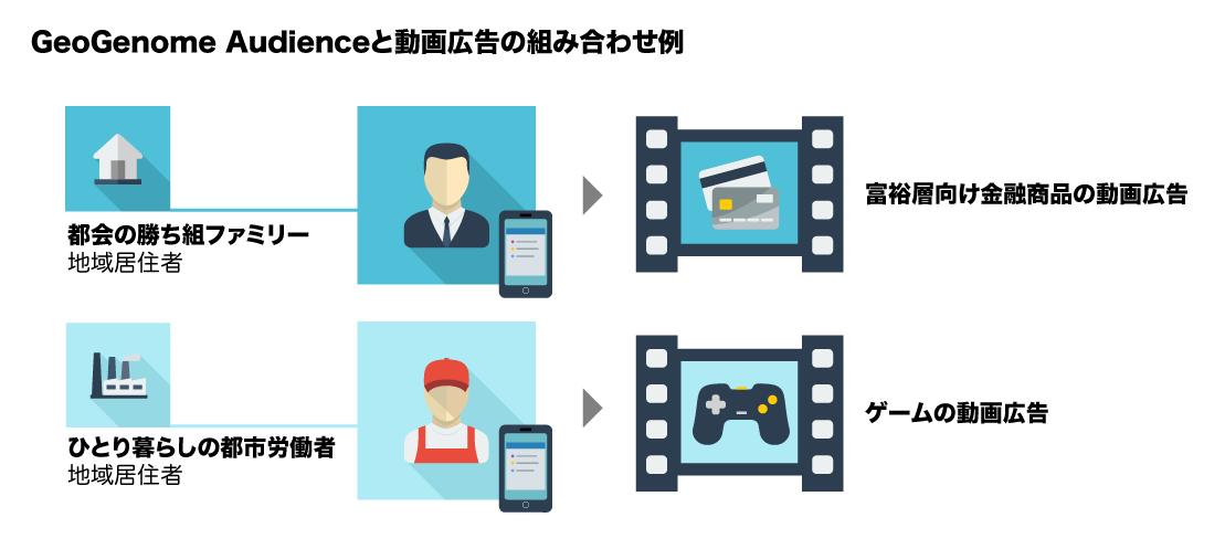 video_ad
